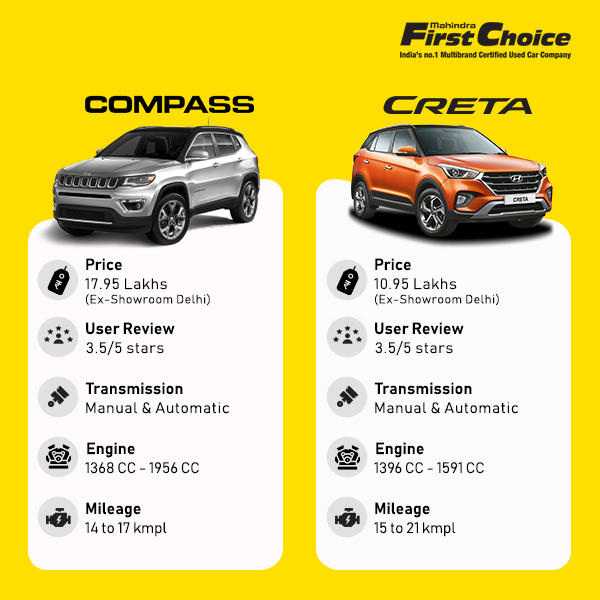 Jeep Compass vs Hyundai Creta